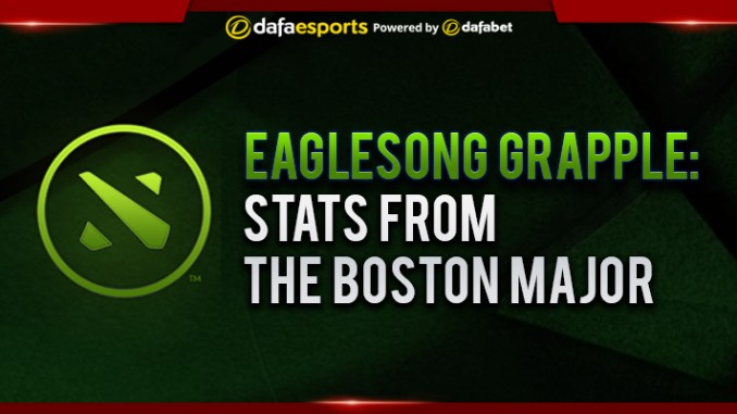 Eaglesong Grapple: Stats from the Boston Major