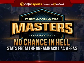 No Chance in Hell: Stats from the DreamHack Las Vegas